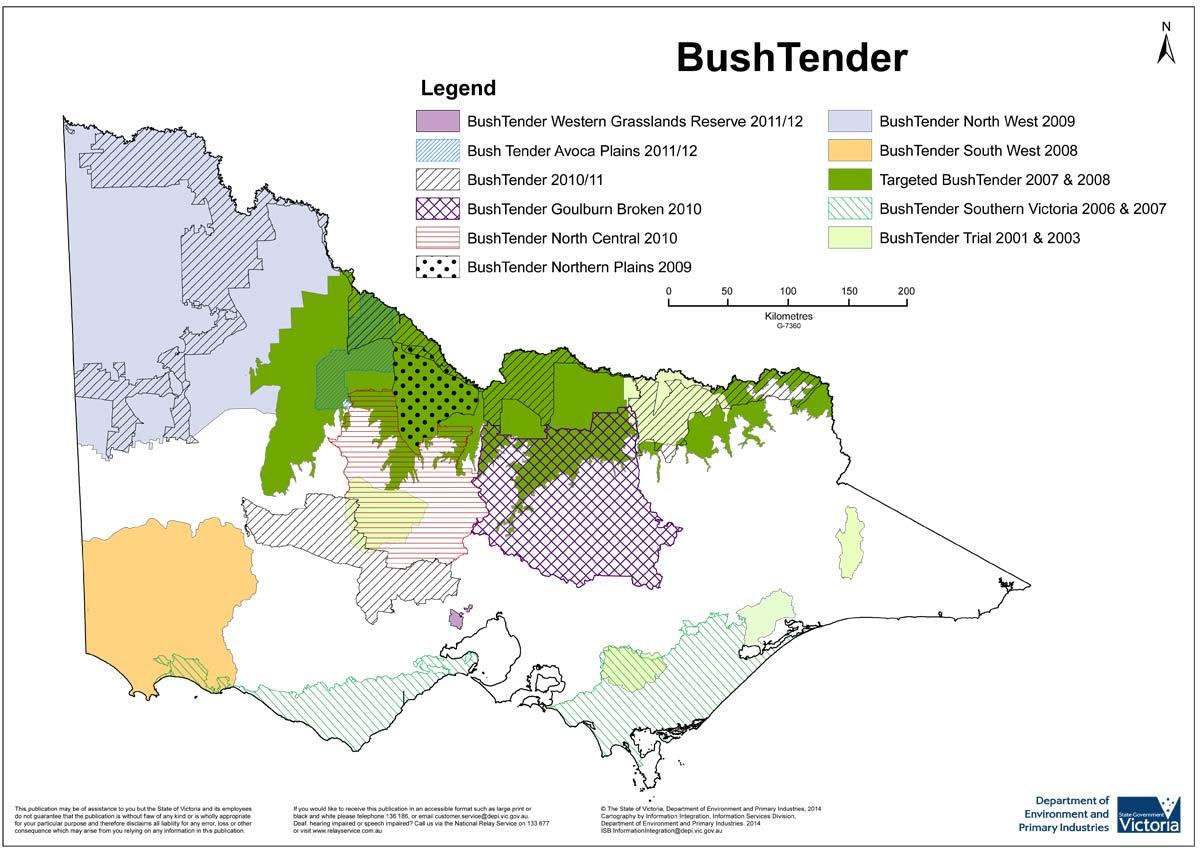 BushTender