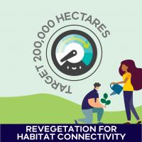 2019 Progress Report Revegetation target badge, target 200,000 hectares