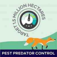 2019 Progress Report Predator control target badge, target 1.5 million hectares