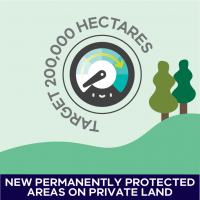Image showing the Protected areas target badge for the Biodiversity 2037 Plan Targets - the target is 200,000 hectares